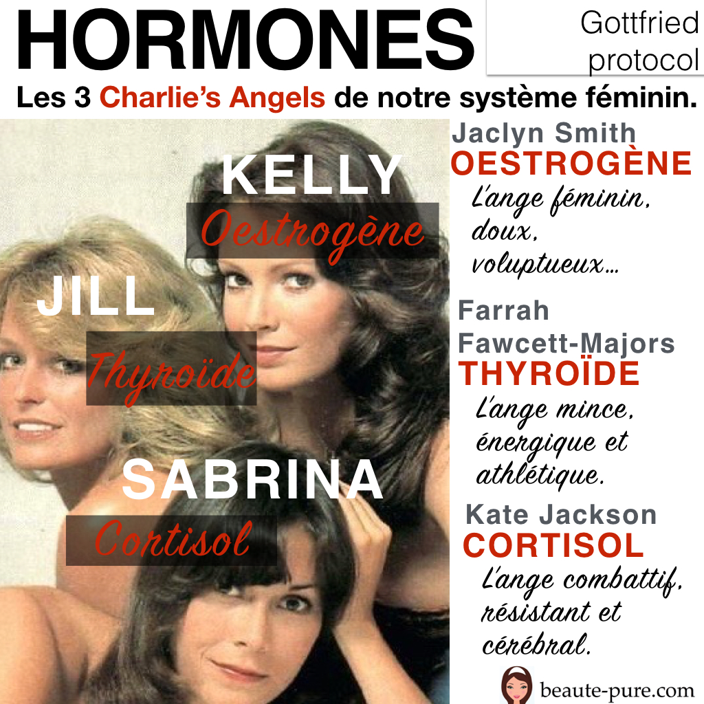 3-hormones-charlie-001