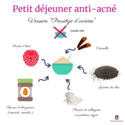 petit-déjeuner anti-acné